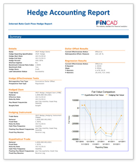 Accounting For Hedge Contracts